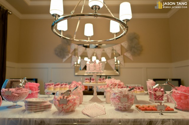 Birthday Party Decor Pinterest Image Inspiration of Cake and
